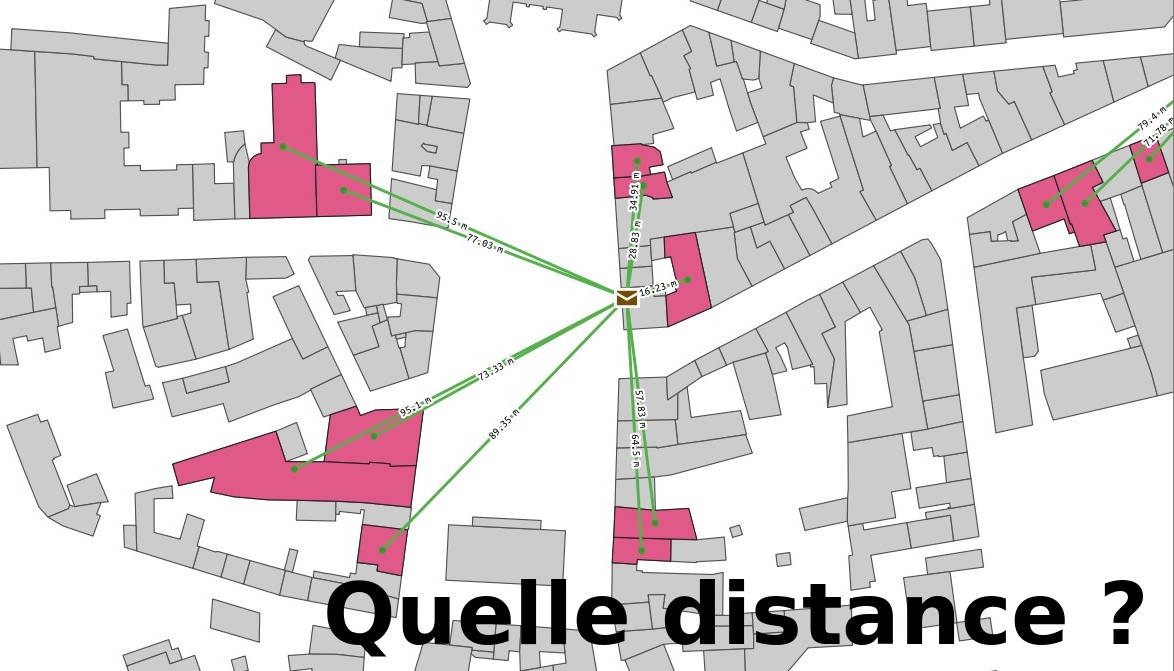 carte avec distance entre points