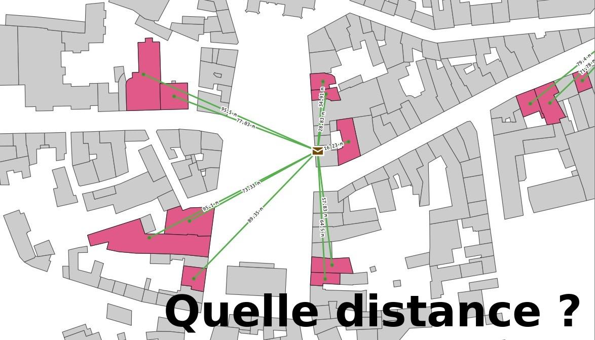 carte avec distance entre points
