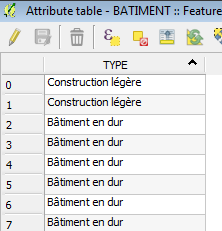 Attribute table - BATIMENT